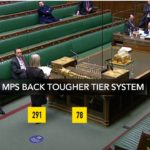 MPs vote on new tier restrictions