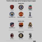 twelve clubs sign up